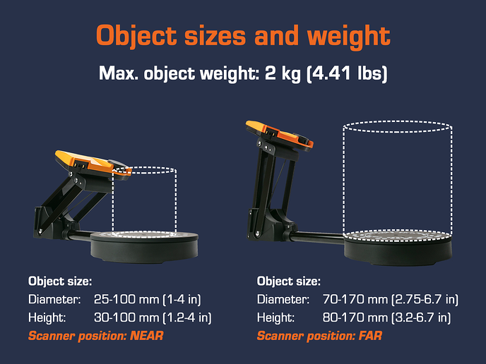 EN_ObjectSizes